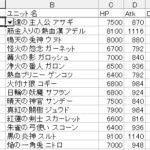星6育成ユニットチェック表を作成
